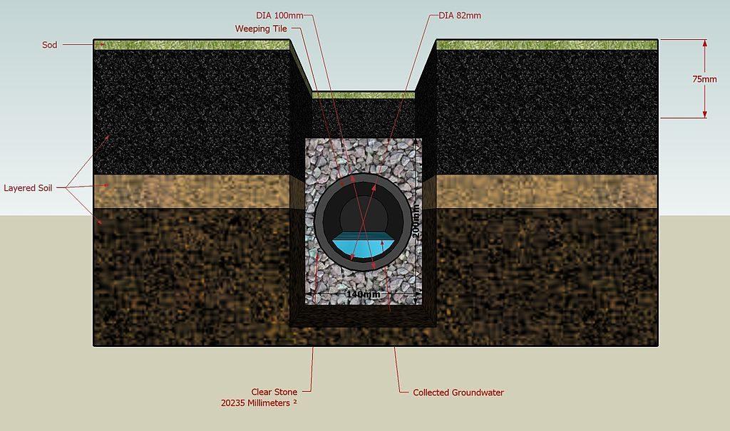 french-drain-diagram-1024x605